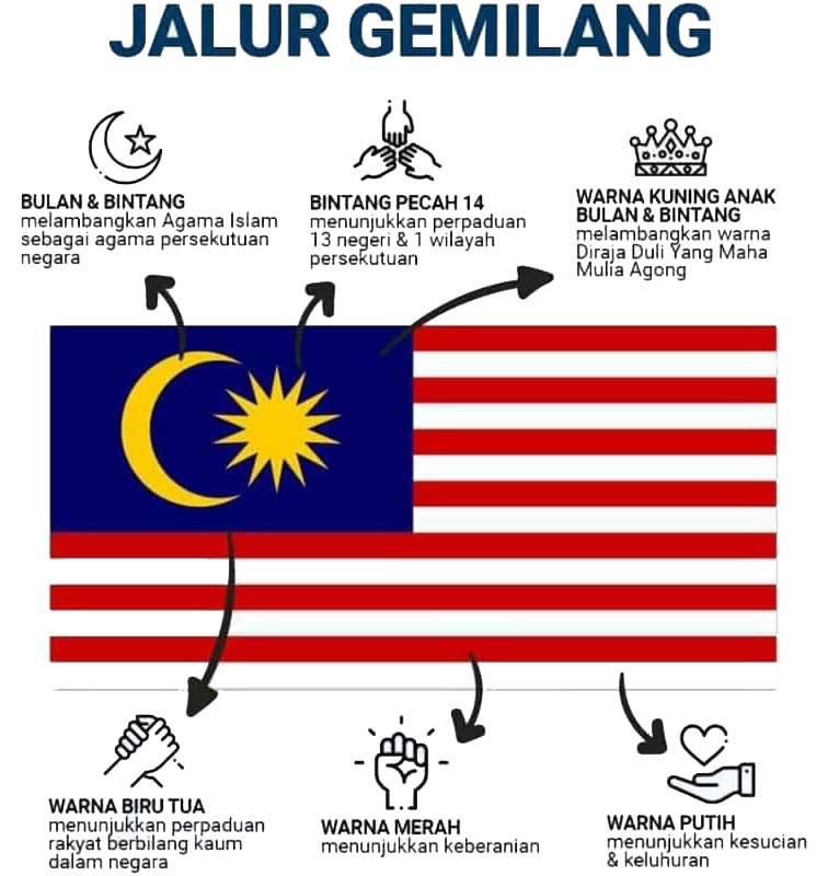 Bendera Malaysia 40th Bukit Mertajam Scout Group